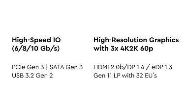 High-Speed IO / High-Resolution Graphics